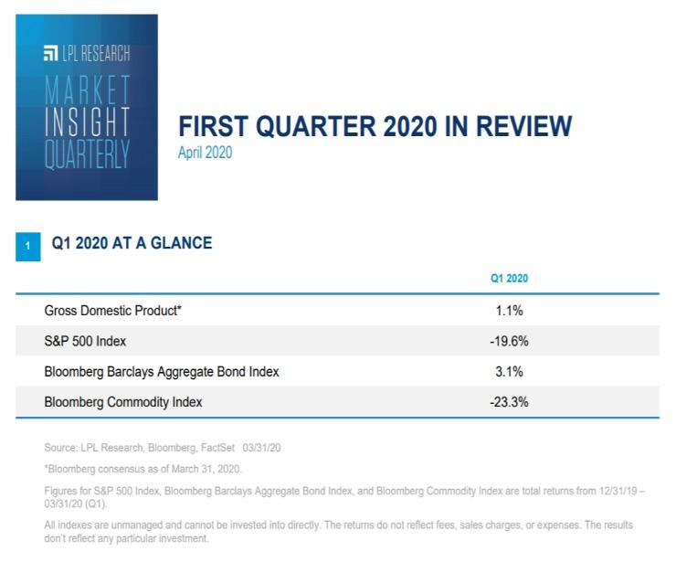 Market Insight Quarterly| First Quarter 2020 | April 16, 2020
