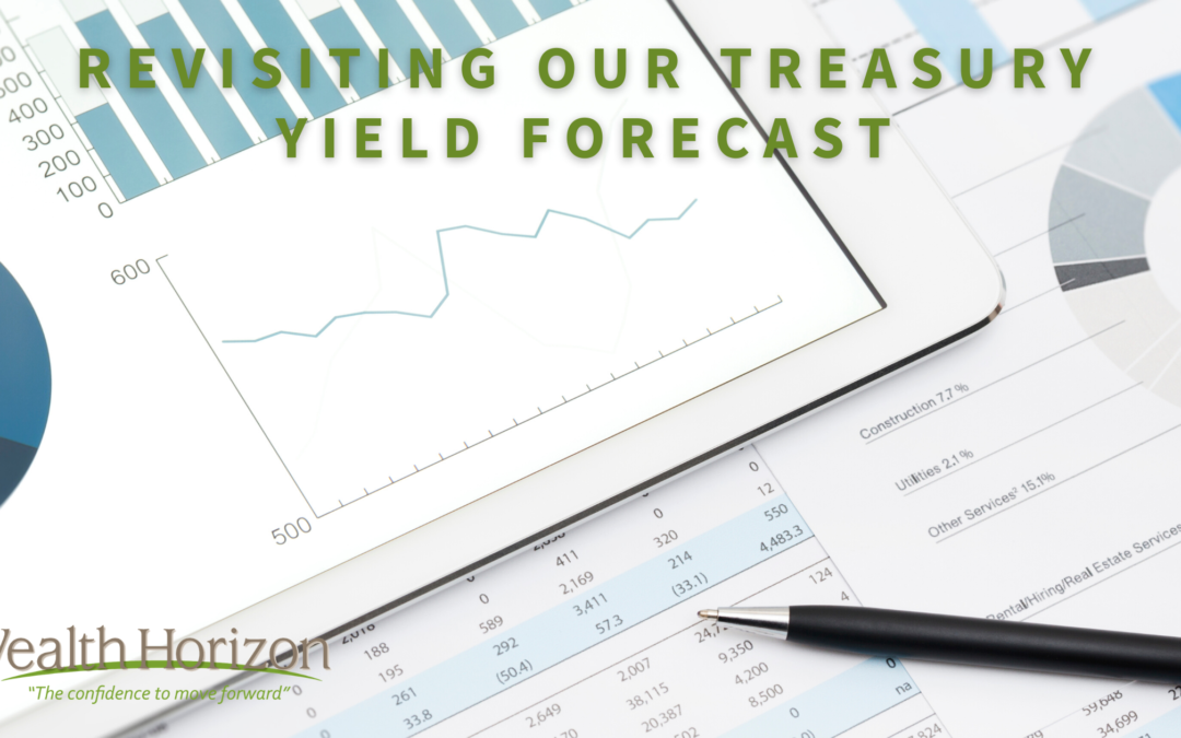 Revisiting Our Treasury Yield Forecast