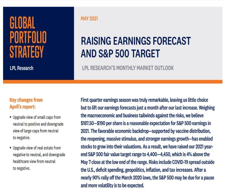 Global Portfolio Strategy | May 11, 2021